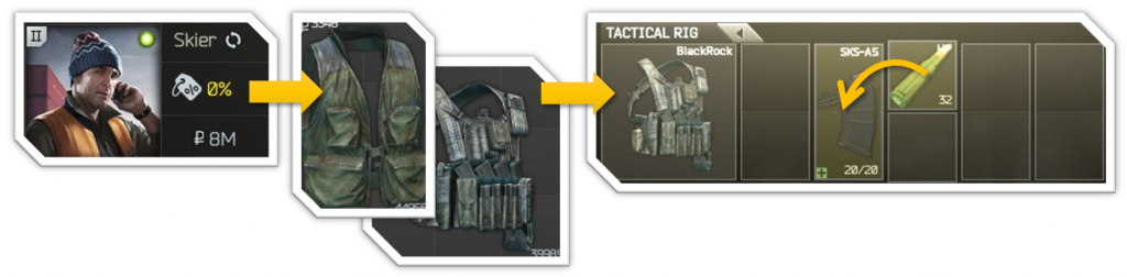 EFT Tutorial WaffenMunition Reload Tactical Rig 01