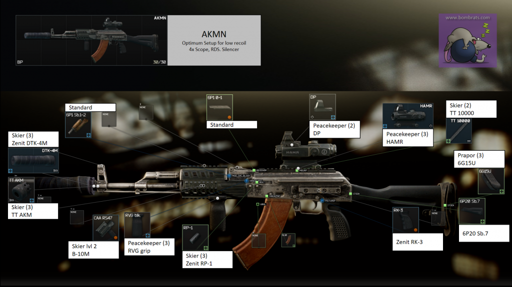 EFT-Weapon-AKMN-silenced-01-1024x575.png