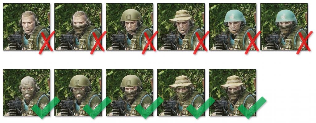 Beispiele für erlaubte und verbotene Kopfbedeckungen